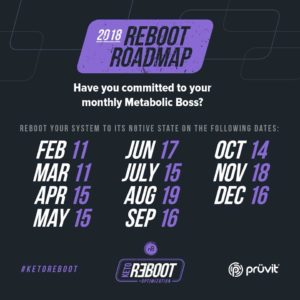 dates of Keto Reboot