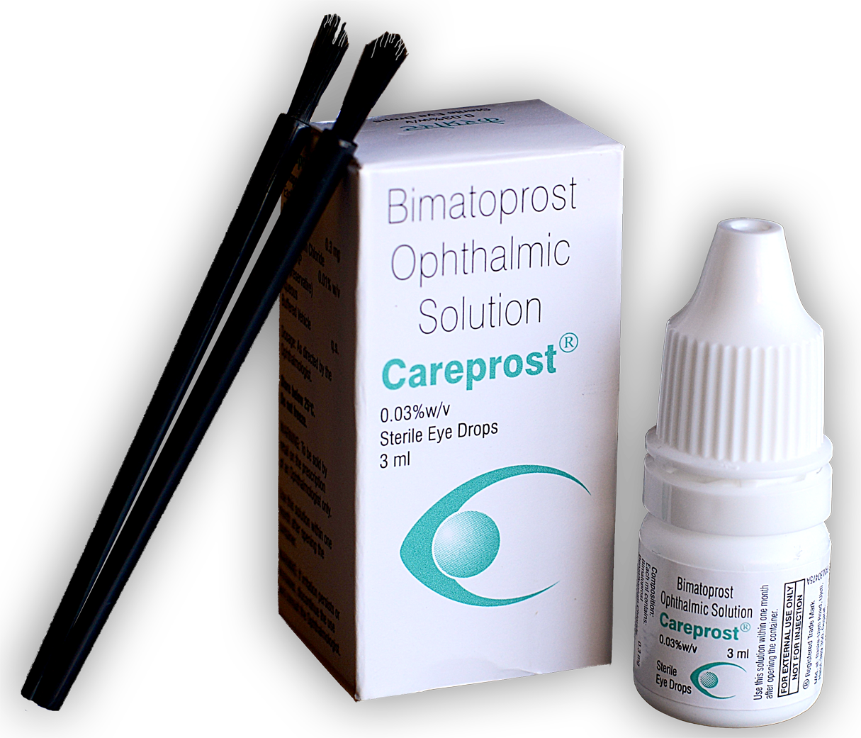 Careprost Review