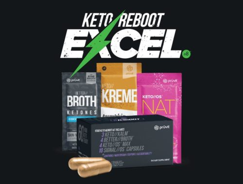 60 hour fast Keto Reboot Excel
