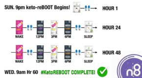 Keto Reboot Review – What to Expect During your Pruvit 60 Hour Fast