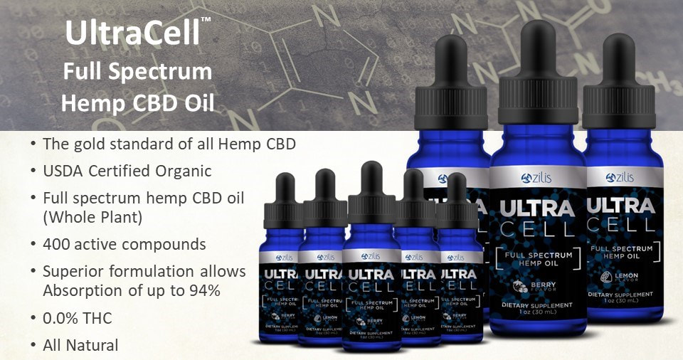 Zilis CBD Oil Review: 10 Person Study And The Results Are In